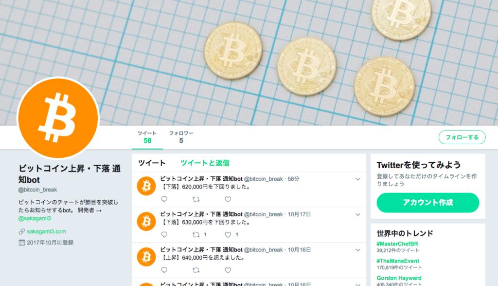 ビットコイン 価格通知 ツイッターボット