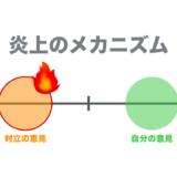 【炎上の科学】ブログやTwitterが炎上する理由。良い炎上と悪い炎上の違いとは?